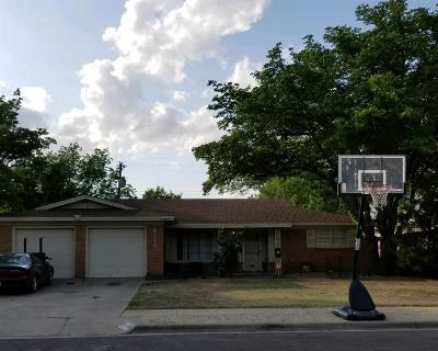 Single Family Home For Sale: 4710 29th Street