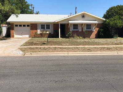 Single Family Home Under Contract: 5420 13th Street