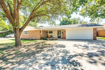 Single Family Home Under Contract: 3601 55th Street
