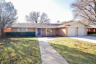 Single Family Home Under Contract: 2823 67th Street