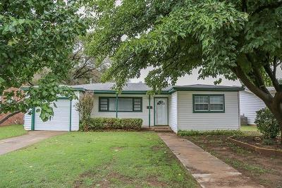 Single Family Home Under Contract: 5110 42nd Street