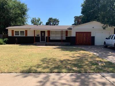 Single Family Home For Sale: 3613 40th Street