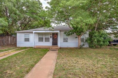 Single Family Home For Sale: 2010 40th Street