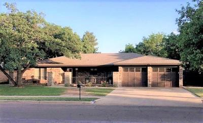 Single Family Home Under Contract: 5513 74th Street