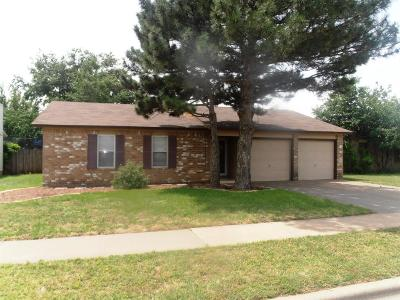Single Family Home Under Contract: 5925 16th Street