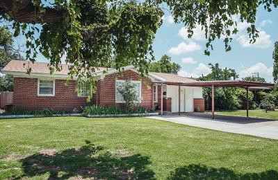 Single Family Home Under Contract: 5013 42nd Street