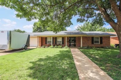 Single Family Home For Sale: 5308 44th Street
