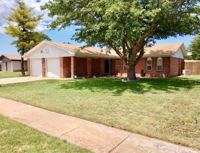 Single Family Home Under Contract: 5526 2nd Street