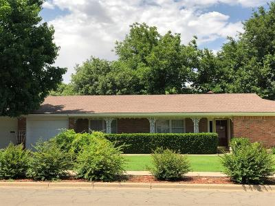 Single Family Home For Sale: 3008 68th Street