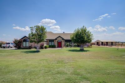 Single Family Home Under Contract: 1019 Willow Road