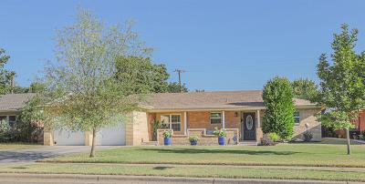 Lubbock TX Single Family Home Under Contract: $189,500