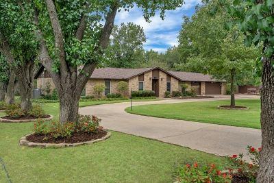 Longview Single Family Home For Sale: 126 Vanderslice Rd