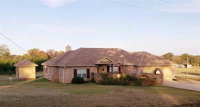 Gilmer Single Family Home For Sale: 2616 Bob O Link