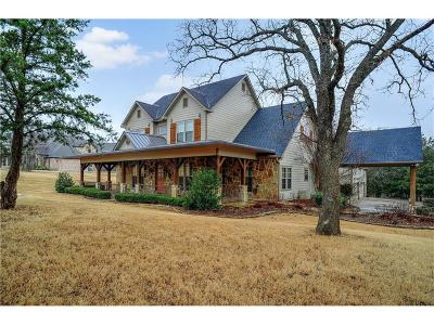 Single Family Home For Sale: 11 Summit Oaks