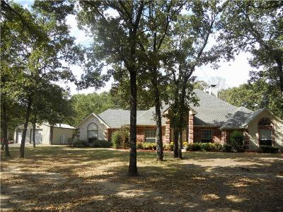 Single Family Home Sold: 1786 Hideaway Lane