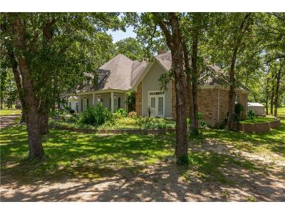Canton Single Family Home Active Contingent: 1877 Vz County Road 2205