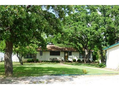 Eastland Single Family Home Active Option Contract: 919 County Road 237