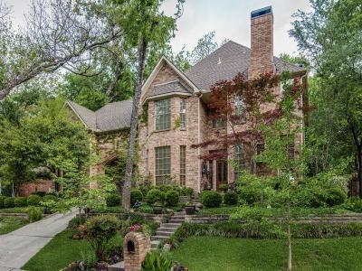 McKinney Single Family Home Active Option Contract: 2802 Woodstream Lane