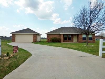 Rental Leased: 274 County Road 4841