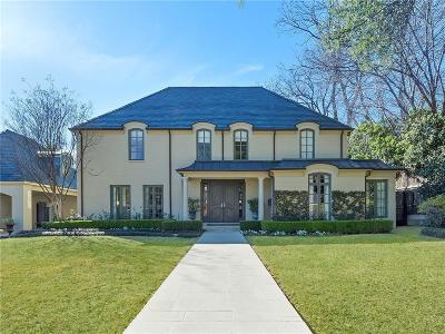 Fort Worth Single Family Home Active Option Contract: 1410 Washington Terrace