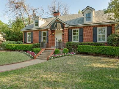 Single Family Home For Sale: 3201 Avondale Street