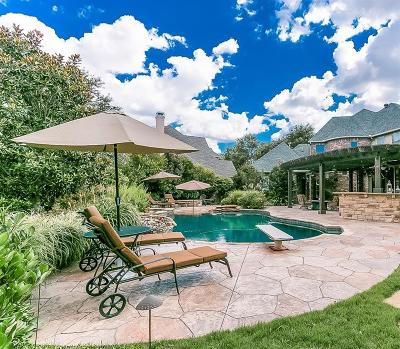 Mckinney Single Family Home Active Contingent: 7400 Waterfall Drive