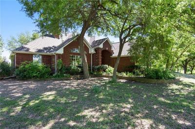 Forney Farm & Ranch For Sale: 9650 Fm 740