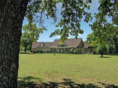 Weatherford Single Family Home For Sale: 319 Thompson Road