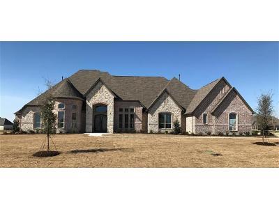 Parker Single Family Home For Sale: 5401 Tennyson Court