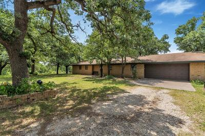 Wise County Single Family Home For Sale: 1467 County Rd 1790