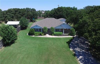 Southlake Single Family Home Active Contingent: 2100 W Continental Boulevard