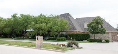 Abilene Single Family Home For Sale: 4402 La Hacienda Drive