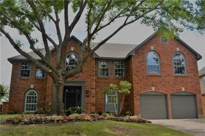 Grapevine Single Family Home Active Option Contract: 4161 Hallmont Drive