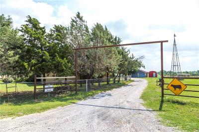 Rising Star Farm & Ranch For Sale: 1117 County Road 377