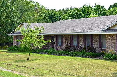 Single Family Home Active Option Contract: 5141 State Highway 289