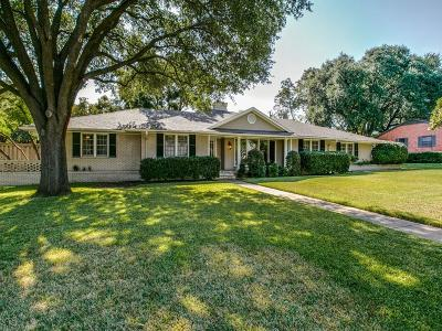 Dallas Single Family Home For Sale: 6624 Ridgeview Circle