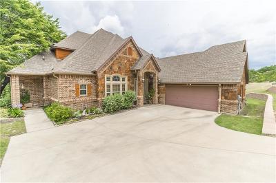 River Oaks Single Family Home For Sale: 1800 Inspiration Lane