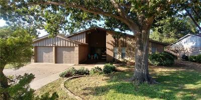 Denton Single Family Home For Sale: 821 E Windsor Drive