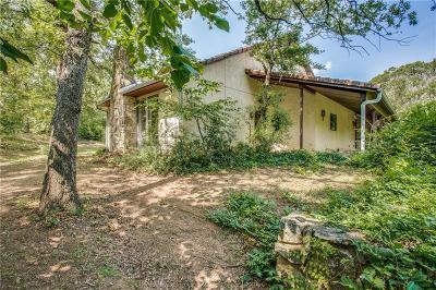Aubrey Farm & Ranch Active Option Contract: 6308 Wildcat Road