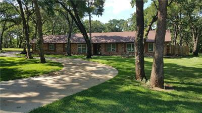 North Richland Hills Single Family Home Active Option Contract: 7409 Bursey Road