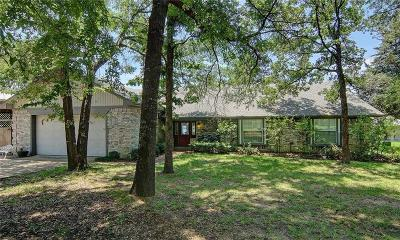 Emory Single Family Home For Sale: 648 Cr 1944
