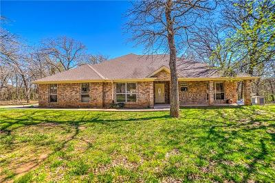 Alvarado Single Family Home For Sale: 6680 County Road 319