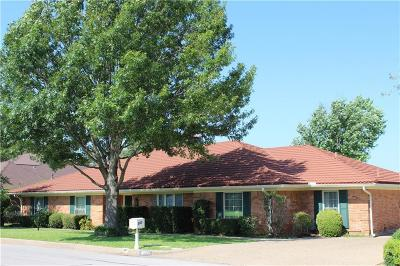 Mineral Wells Single Family Home For Sale: 503 7th Avenue