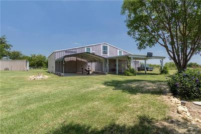 Ponder Single Family Home Active Option Contract: 1681 Seaborn Road