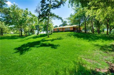 Duncanville Single Family Home For Sale: 1711 Ferguson Lane