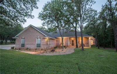 Wise County Single Family Home Active Option Contract: 507 Post Oak Drive