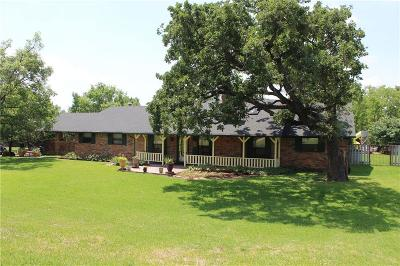 Denton Single Family Home For Sale: 5061 Golden Circle
