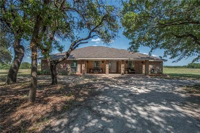 Weatherford Single Family Home For Sale: 2621 McClendon Road