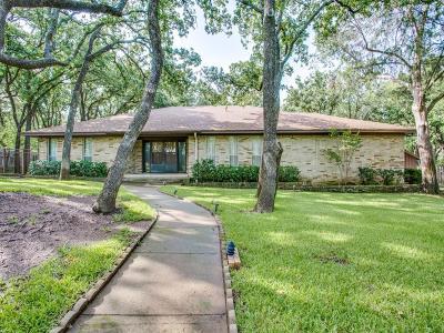 Denton Single Family Home Active Option Contract: 205 Ridgecrest Circle