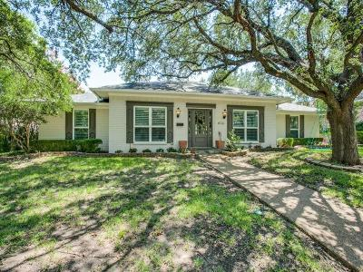 Single Family Home Active Option Contract: 6526 Mercedes Avenue
